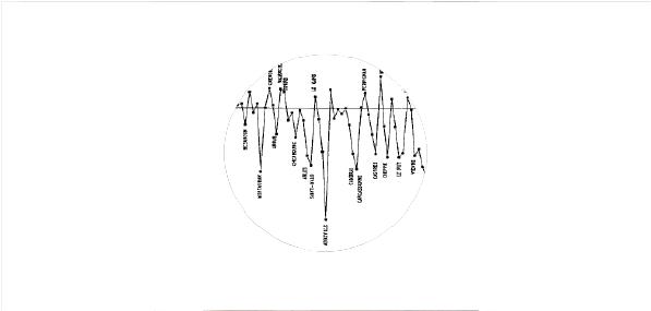 La hiérarchie des villes françaises. Principes et interprétation de la loi rang-taille